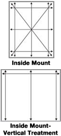 Mounting charts for window blinds in NYC-Image
